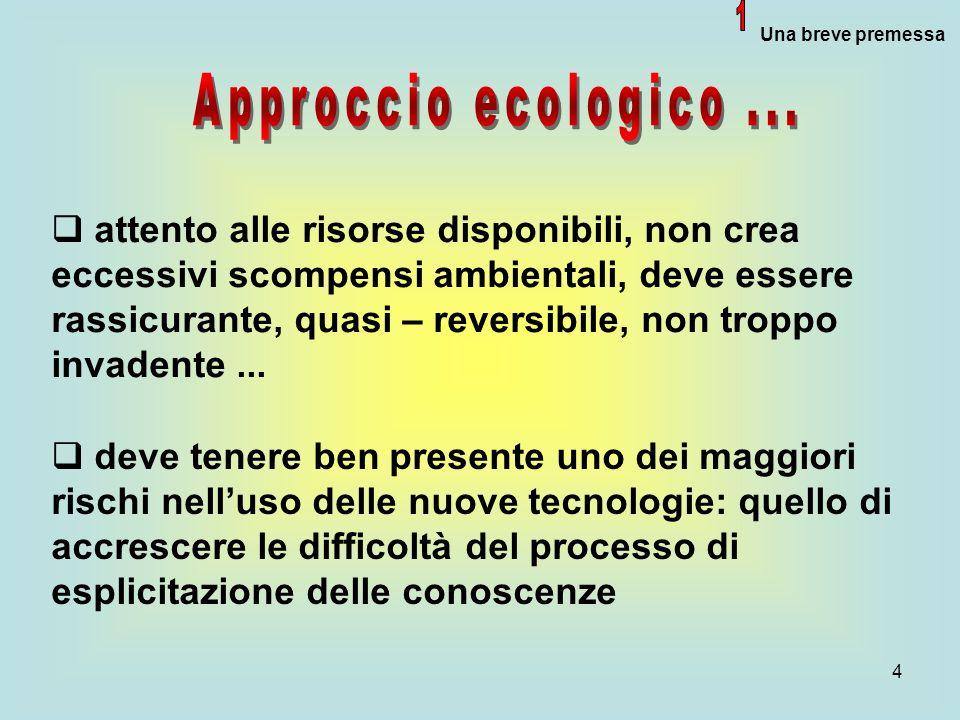 4 Una breve premessa attento alle risorse disponibili, non crea eccessivi scompensi ambientali, deve essere rassicurante, quasi – reversibile, non troppo invadente...