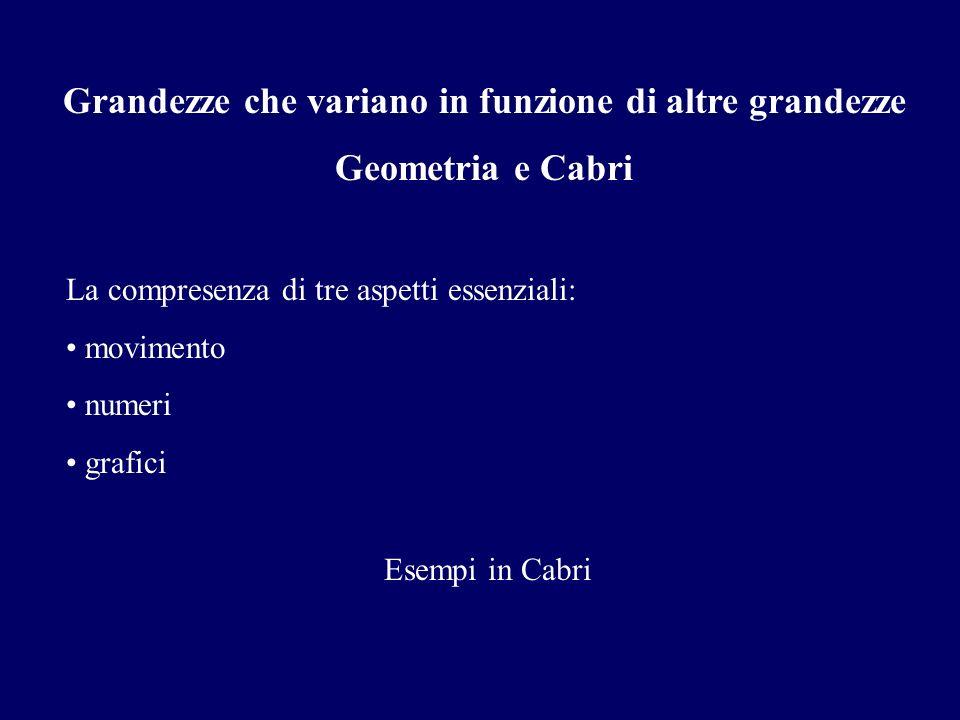Grandezze che variano in funzione di altre grandezze Geometria e Cabri La compresenza di tre aspetti essenziali: movimento numeri grafici Esempi in Ca