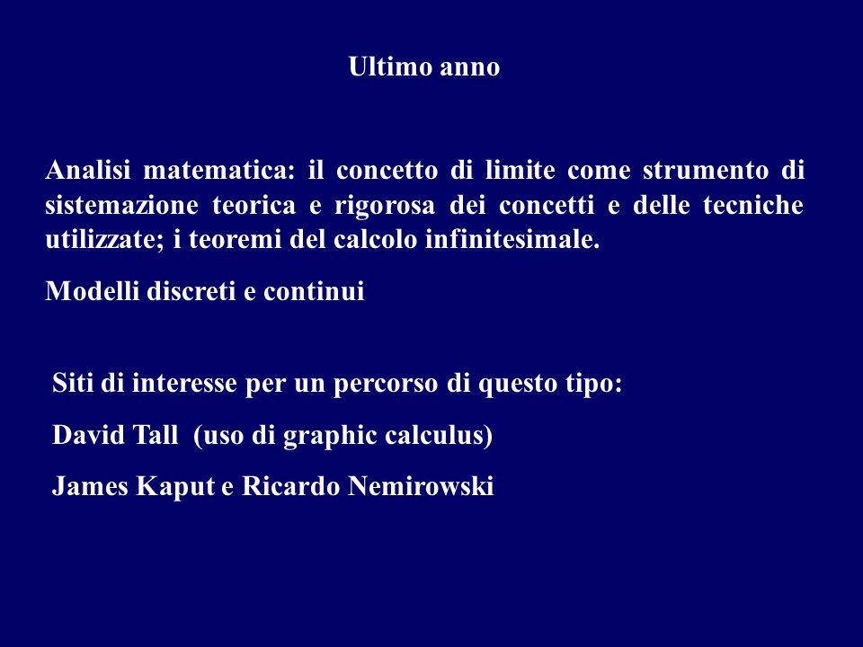 Ultimo anno Analisi matematica: il concetto di limite come strumento di sistemazione teorica e rigorosa dei concetti e delle tecniche utilizzate; i te