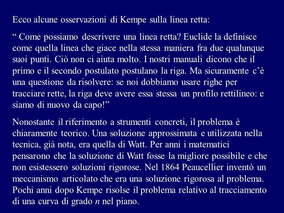Ecco alcune osservazioni di Kempe sulla linea retta: Come possiamo descrivere una linea retta? Euclide la definisce come quella linea che giace nella