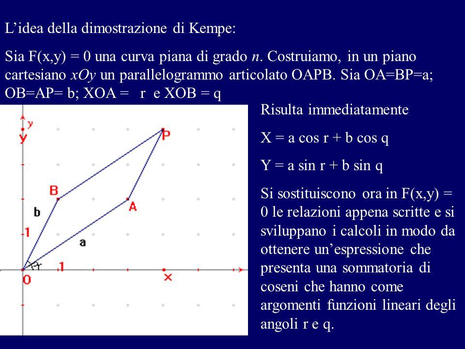 Lidea della dimostrazione di Kempe: Sia F(x,y) = 0 una curva piana di grado n. Costruiamo, in un piano cartesiano xOy un parallelogrammo articolato OA