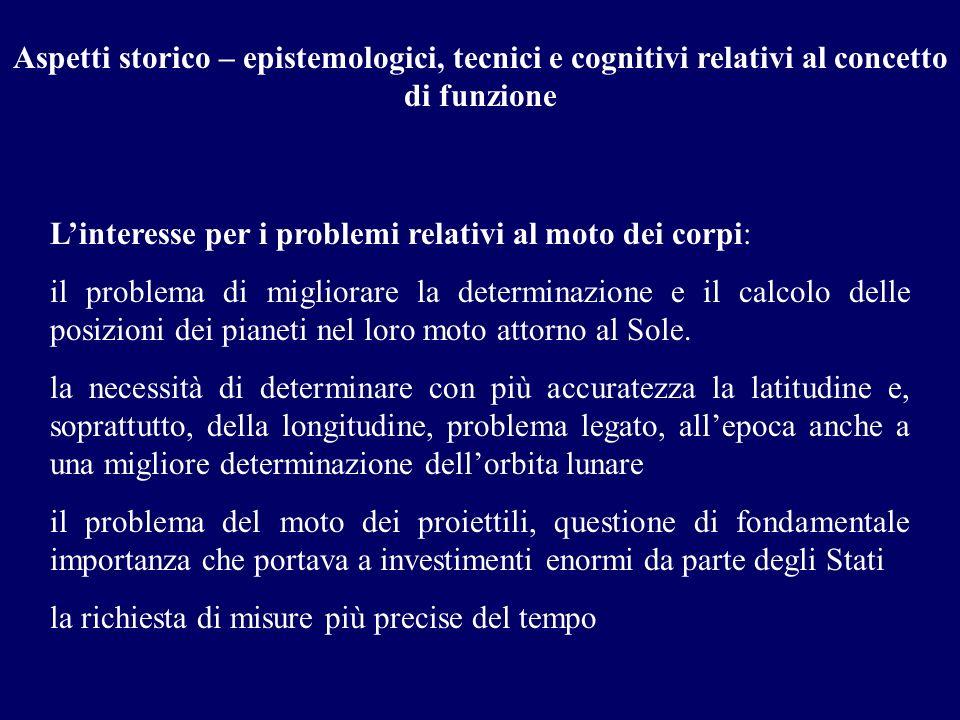 Aspetti storico – epistemologici, tecnici e cognitivi relativi al concetto di funzione Linteresse per i problemi relativi al moto dei corpi: il proble