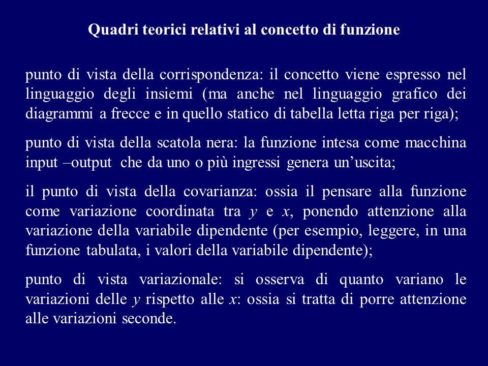 Secondo biennio Le coniche come luoghi di punti generati da punti in movimento.