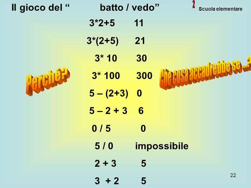 22 Scuola elementare Il gioco del batto / vedo 3*2+5 11 3*(2+5) 21 3* 10 30 3* 100 300 5 – (2+3) 0 5 – 2 + 3 6 0 / 5 0 5 / 0 impossibile 2 + 3 5 3 + 2
