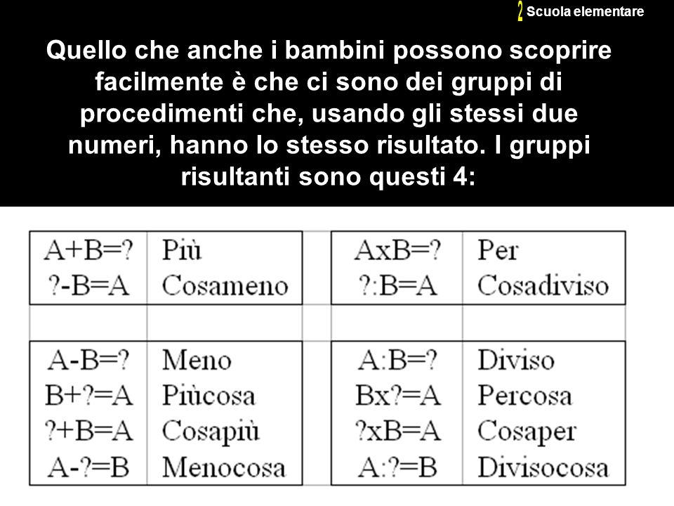 37 Scuola elementare Quello che anche i bambini possono scoprire facilmente è che ci sono dei gruppi di procedimenti che, usando gli stessi due numeri