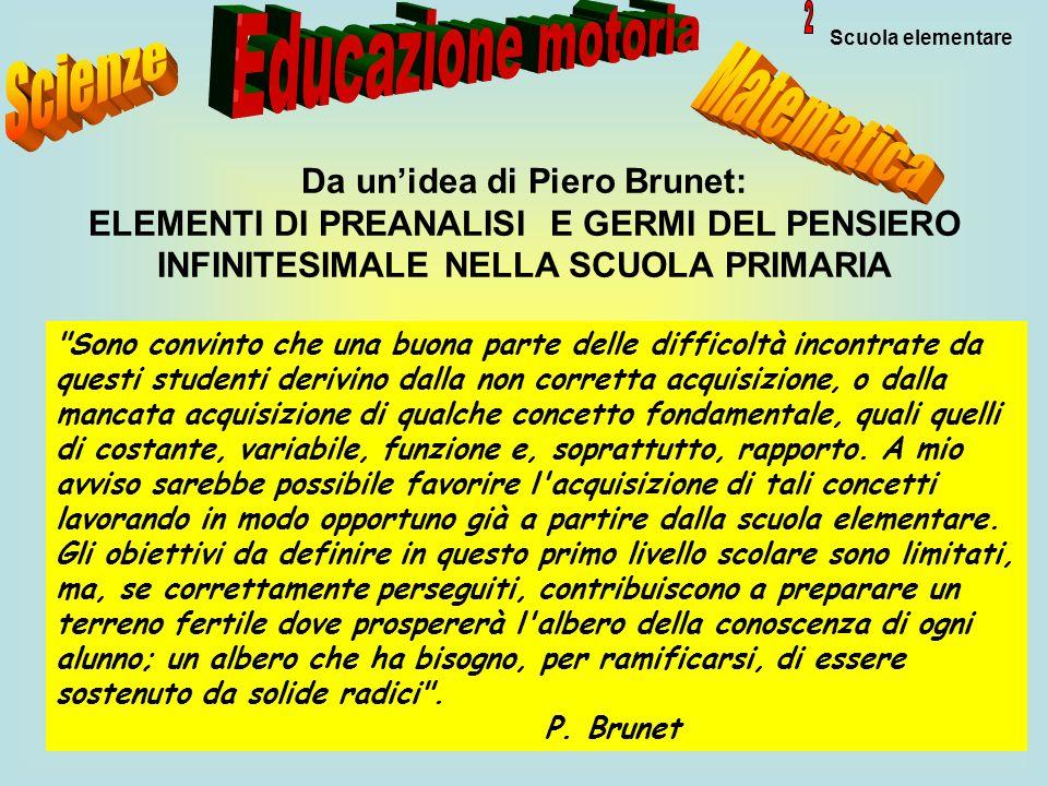 47 Scuola elementare Da unidea di Piero Brunet: ELEMENTI DI PREANALISI E GERMI DEL PENSIERO INFINITESIMALE NELLA SCUOLA PRIMARIA