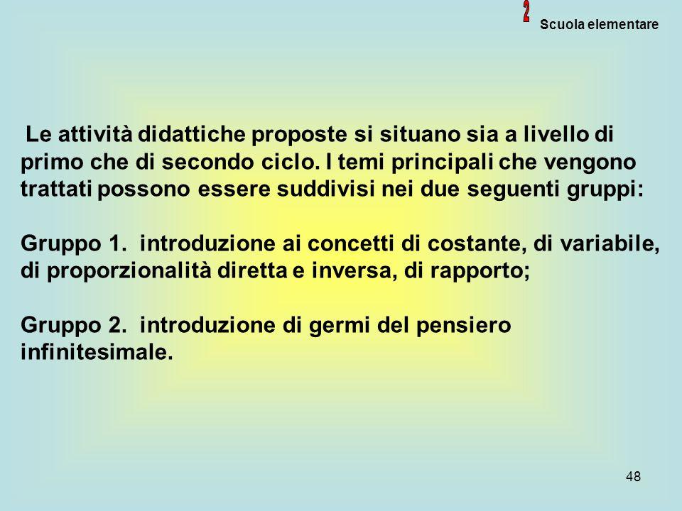48 Scuola elementare Le attività didattiche proposte si situano sia a livello di primo che di secondo ciclo. I temi principali che vengono trattati po