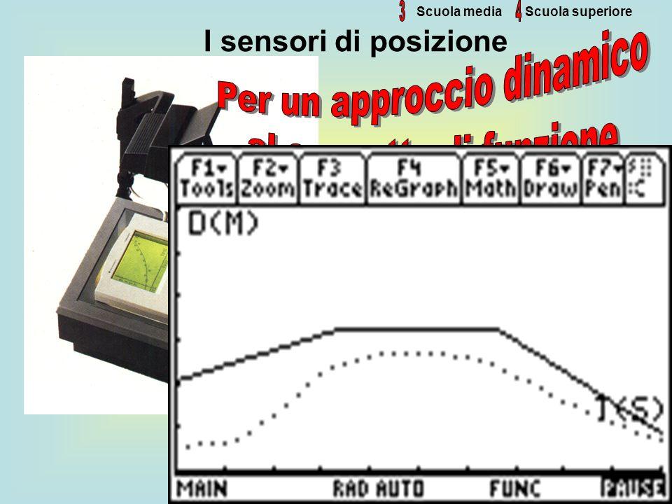 54 I sensori di posizione Scuola mediaScuola superiore