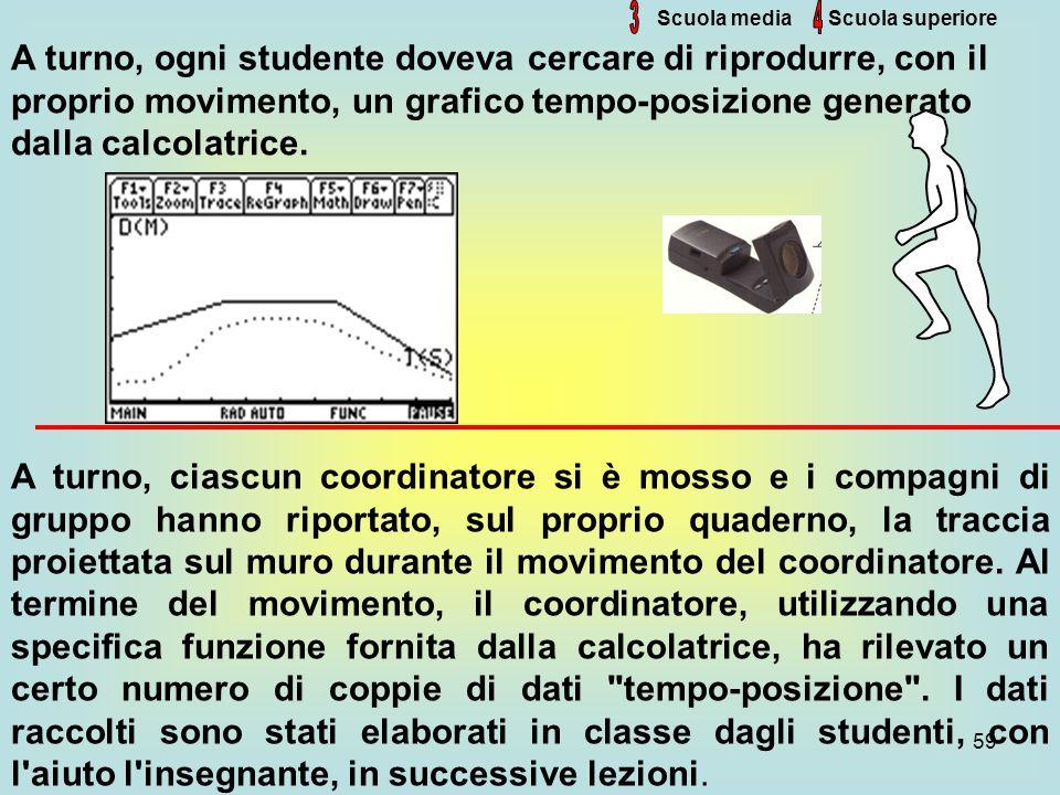 59 Scuola superioreScuola media A turno, ogni studente doveva cercare di riprodurre, con il proprio movimento, un grafico tempo-posizione generato dal