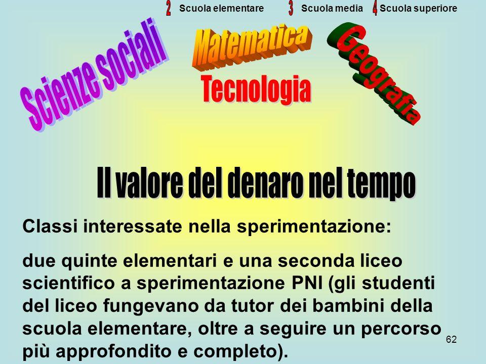62 Scuola superioreScuola mediaScuola elementare Classi interessate nella sperimentazione: due quinte elementari e una seconda liceo scientifico a spe