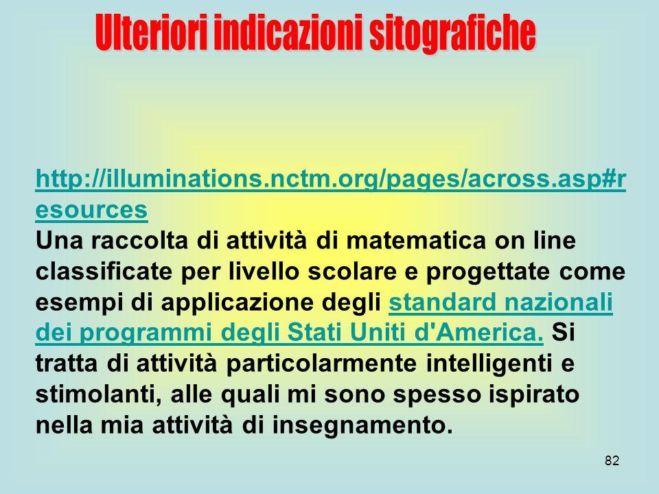 82 http://illuminations.nctm.org/pages/across.asp#r esources Una raccolta di attività di matematica on line classificate per livello scolare e progett