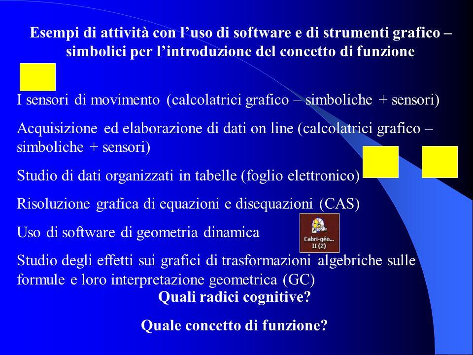 Esempi di attività con luso di software e di strumenti grafico – simbolici per lintroduzione del concetto di funzione I sensori di movimento (calcolat