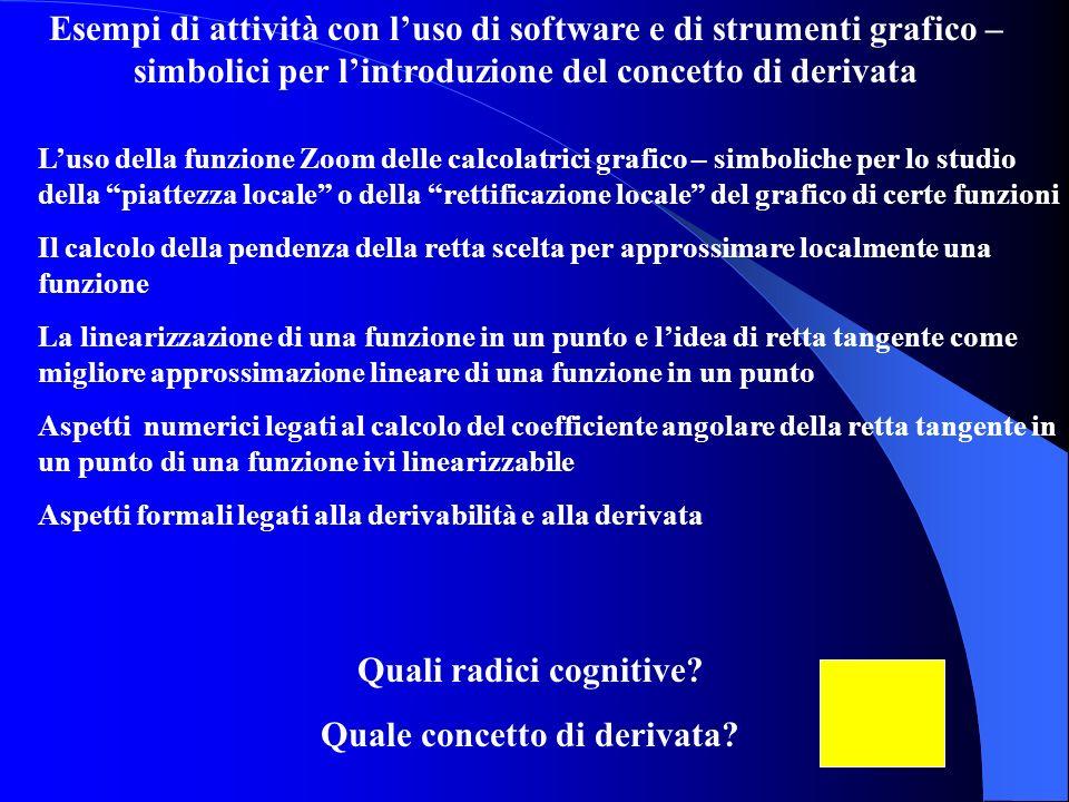 Esempi di attività con luso di software e di strumenti grafico – simbolici per lintroduzione del concetto di derivata Luso della funzione Zoom delle c
