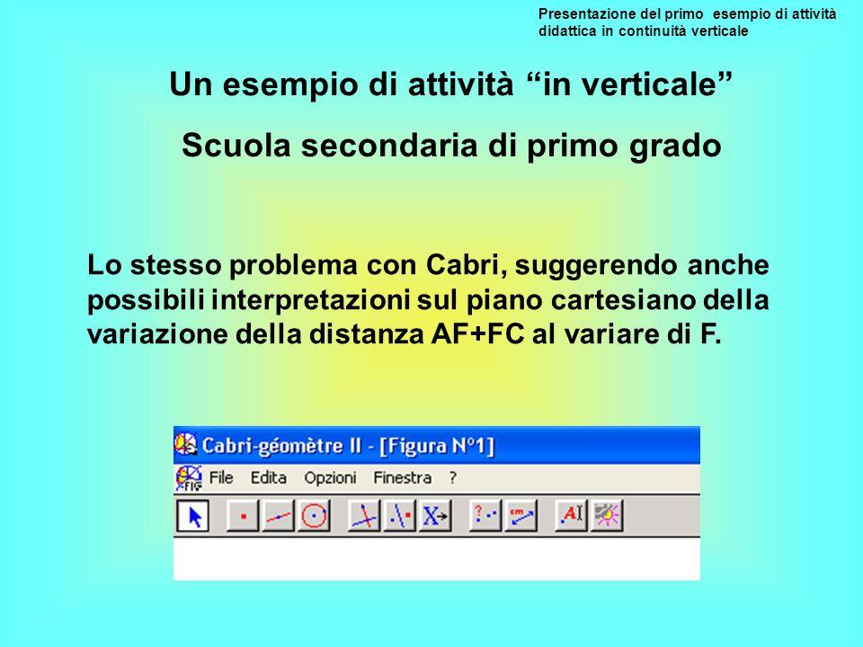 Un esempio di attività in verticale Scuola secondaria di primo grado Lo stesso problema con Cabri, suggerendo anche possibili interpretazioni sul pian