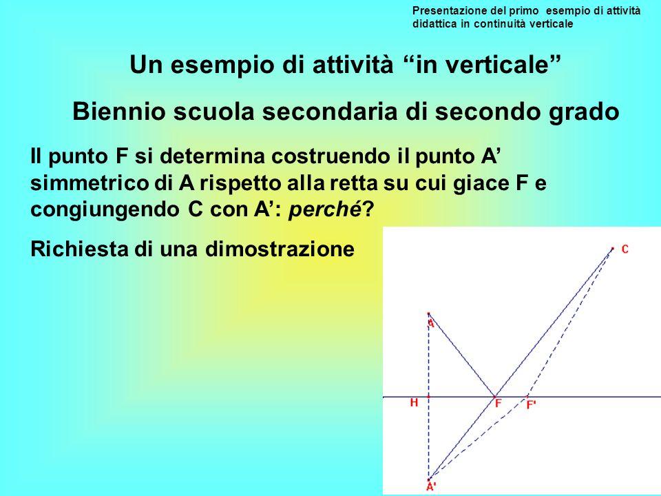 Presentazione del primo esempio di attività didattica in continuità verticale Un esempio di attività in verticale Biennio scuola secondaria di secondo