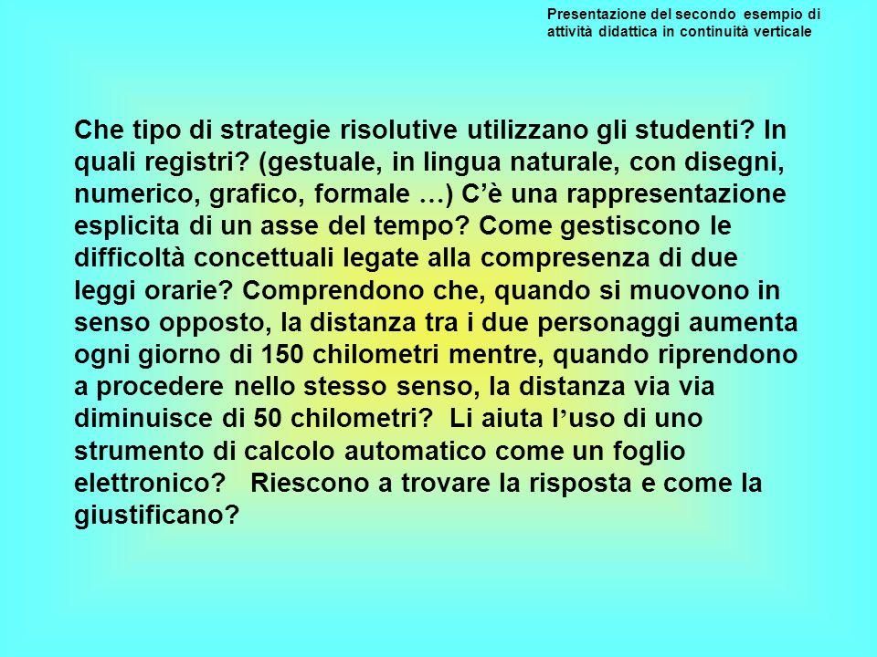 Presentazione del secondo esempio di attività didattica in continuità verticale Che tipo di strategie risolutive utilizzano gli studenti? In quali reg