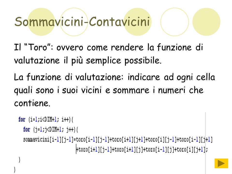 Sommavicini-Contavicini Il Toro: ovvero come rendere la funzione di valutazione il più semplice possibile. La funzione di valutazione: indicare ad ogn