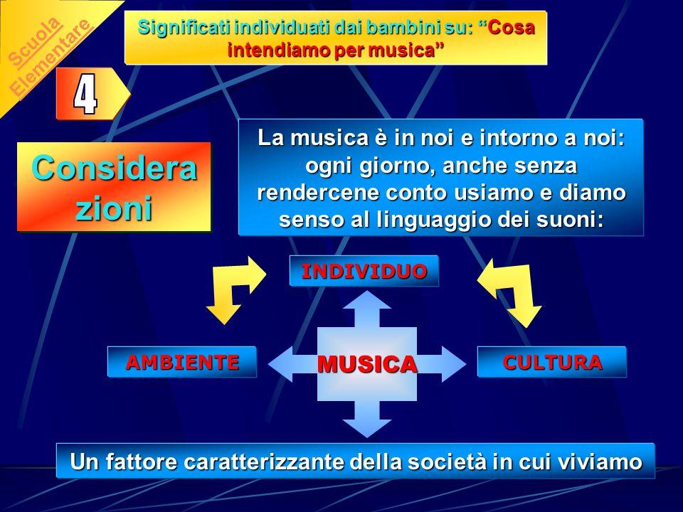 Significati individuati dai bambini su: Cosa intendiamo per musica La musica è in noi e intorno a noi: ogni giorno, anche senza rendercene conto usiamo e diamo senso al linguaggio dei suoni: Un fattore caratterizzante della società in cui viviamo INDIVIDUO Considera zioni CULTURAAMBIENTE MUSICA Scuola Elementare
