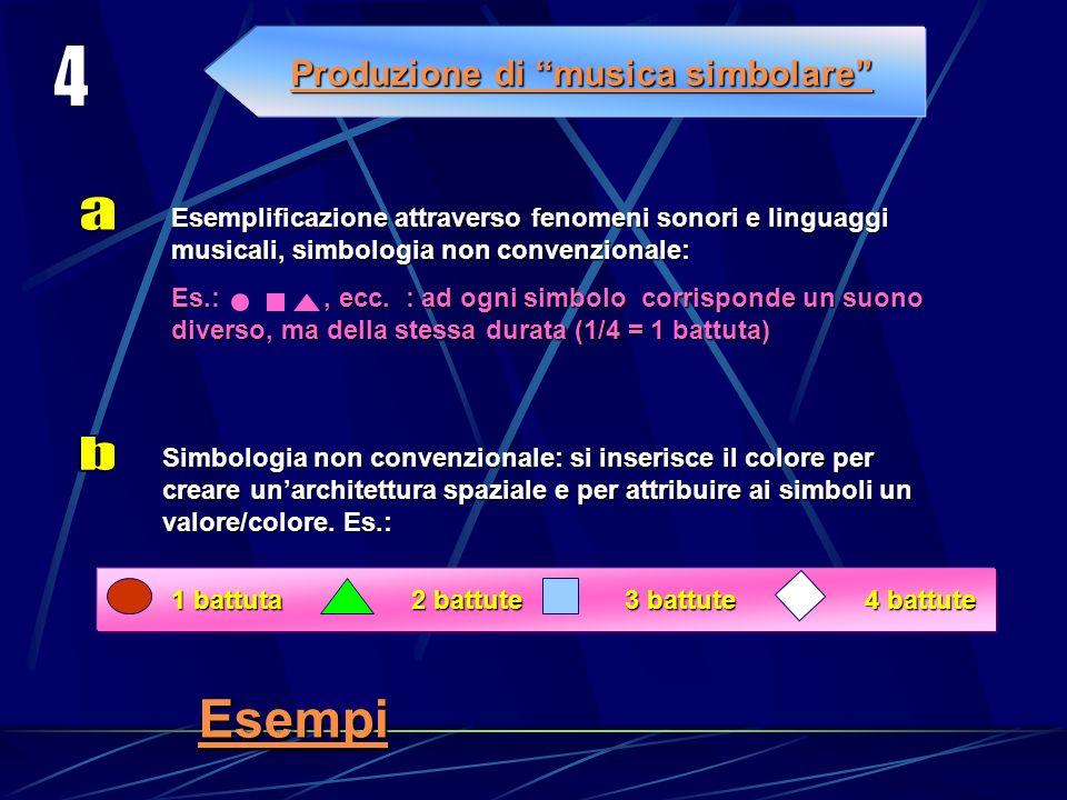 Produzione di musica simbolare Produzione di musica simbolare Esemplificazione attraverso fenomeni sonori e linguaggi musicali, simbologia non convenzionale: Es.:, ecc.