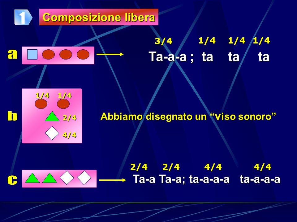 Composizione libera Ta-a-a ; ta ta ta 3/4 1/41/41/4 Abbiamo disegnato un v iso sonoro 4/4 2/4 1/41/4 Ta-a Ta-a; ta-a-a-a ta-a-a-a 2/42/44/44/4 1