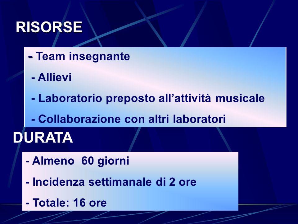 - - Team insegnante - Allievi - Laboratorio preposto allattività musicale - Collaborazione con altri laboratori RISORSE DURATA - Almeno 60 giorni - Incidenza settimanale di 2 ore - Totale: 16 ore