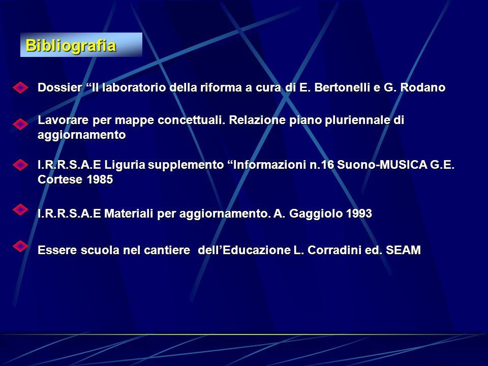 Bibliografia Dossier Il laboratorio della riforma a cura di E.