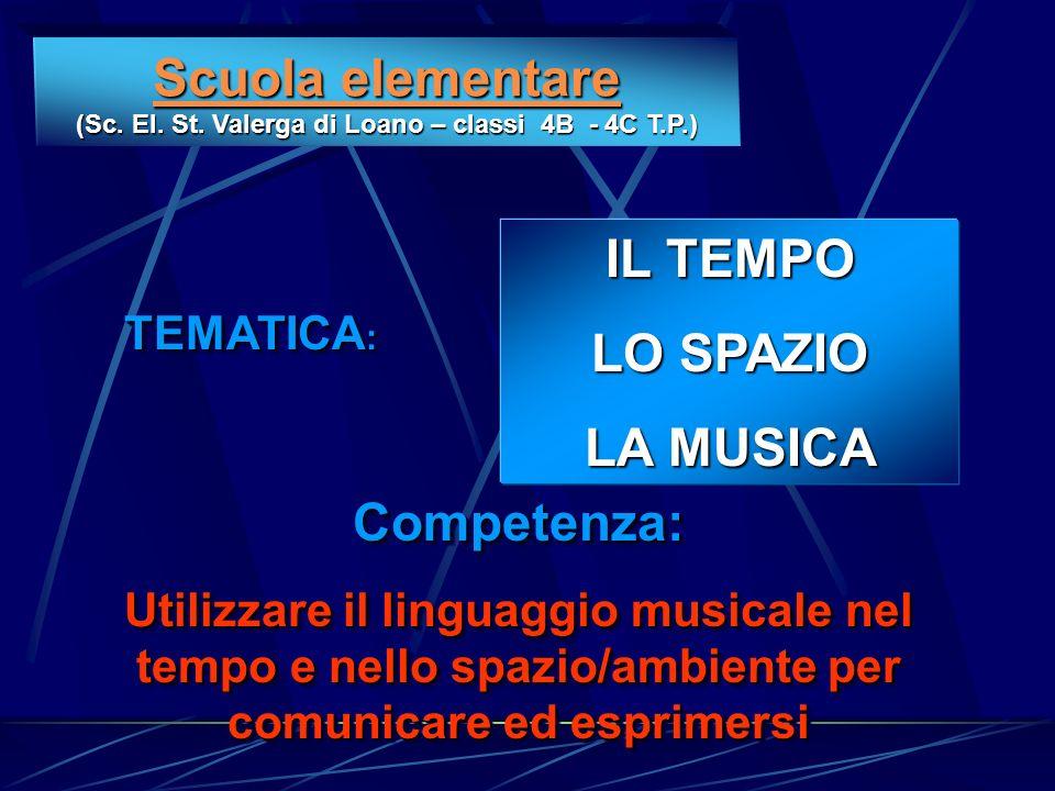 Scuola elementare Scuola elementare (Sc.El. St.