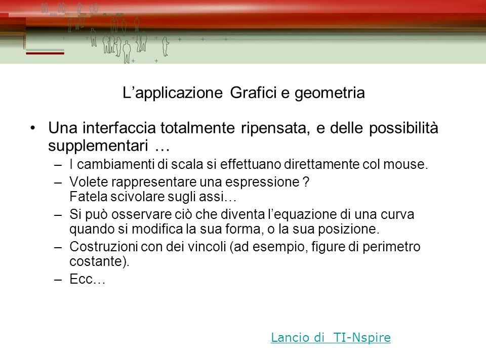 Lapplicazione Grafici e geometria Una interfaccia totalmente ripensata, e delle possibilità supplementari … –I cambiamenti di scala si effettuano direttamente col mouse.