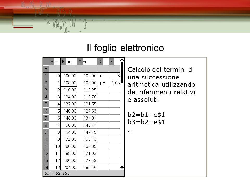 Il foglio elettronico Calcolo dei termini di una successione aritmetica utilizzando dei riferimenti relativi e assoluti.