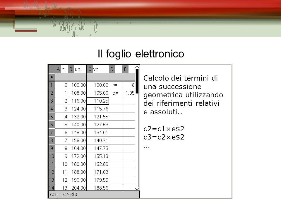 Il foglio elettronico Calcolo dei termini di una successione geometrica utilizzando dei riferimenti relativi e assoluti..