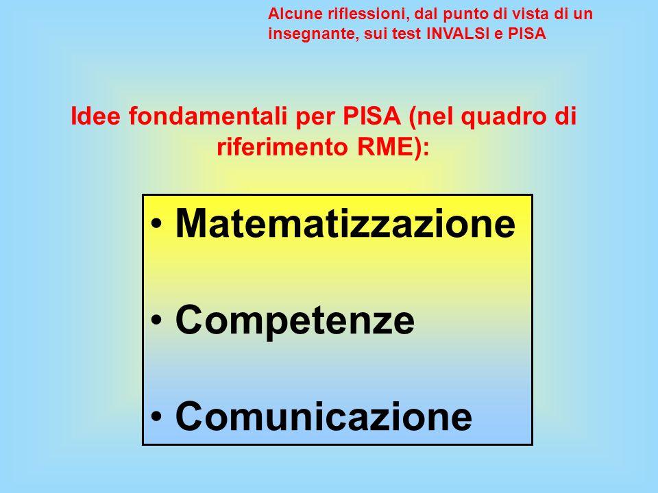Idee fondamentali per PISA (nel quadro di riferimento RME): Alcune riflessioni, dal punto di vista di un insegnante, sui test INVALSI e PISA Matematiz