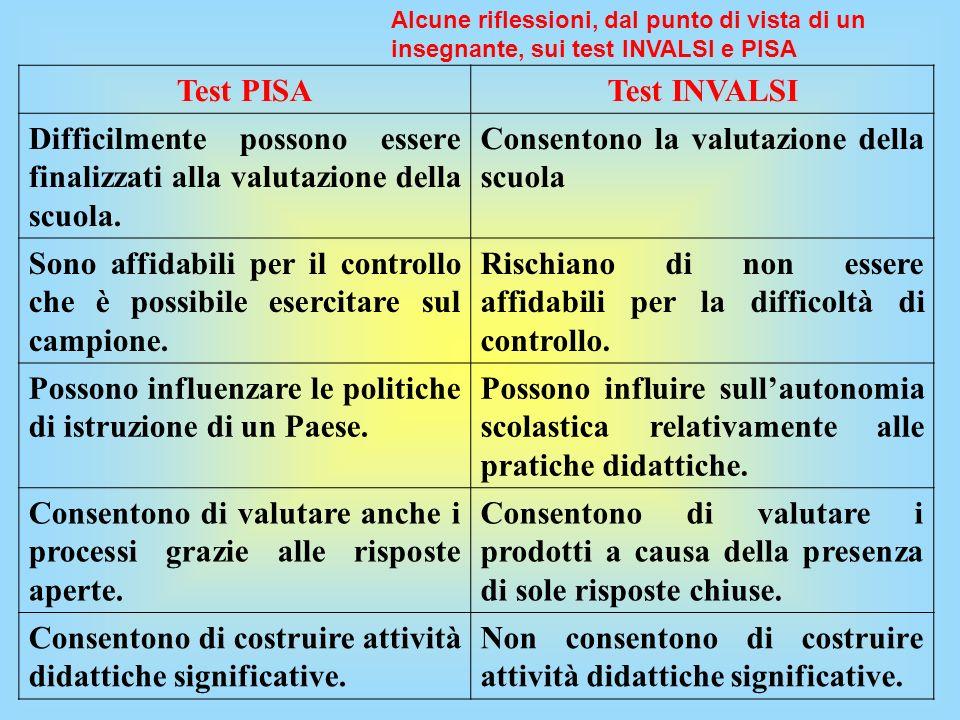 Alcune riflessioni, dal punto di vista di un insegnante, sui test INVALSI e PISA b) un uso, inappropriato al contesto, di certi termini