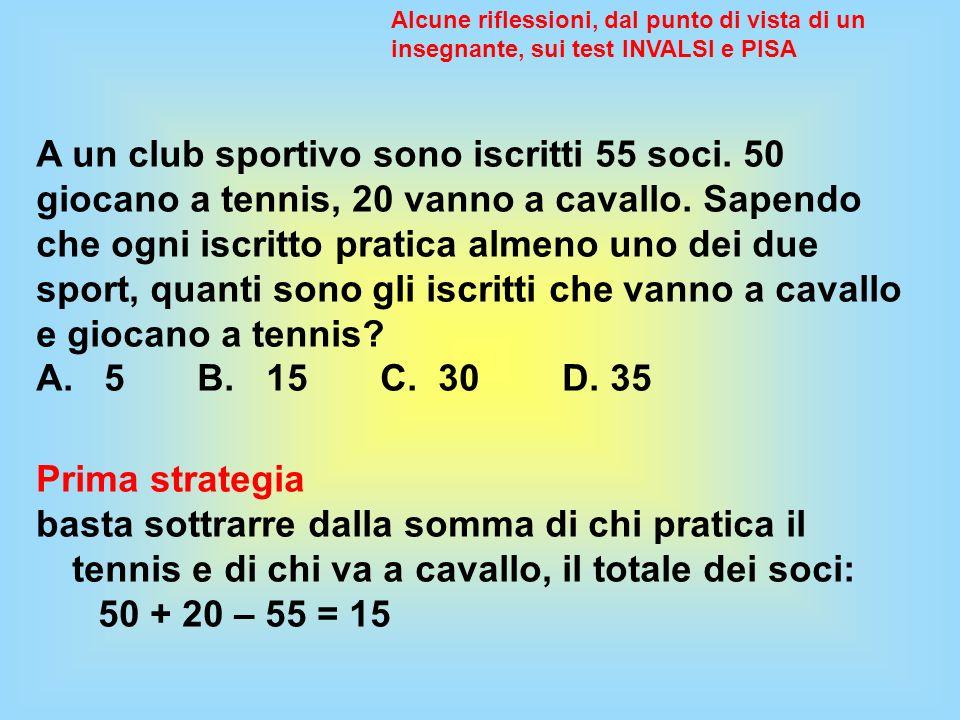 Seconda strategia Card T + Card C – Card (T C) = Card (T C) Quindi 50 + 20 – x = 55 Da cui x = 15 Terza strategia c + t + x = 55 con x = clienti che giocano a tennis e vanno a cavallo c + t = 70 quindi x = 15