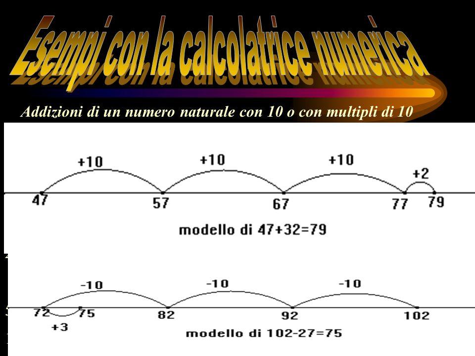 Addizioni di un numero naturale con 10 o con multipli di 10 3 + 10 = 13 23 + 10 = 33 92+10 = 102 211 + 10 = 221 391 + 10 = 401 990 +10 = 1000 3 + 20 = 23 23 + 20 = 43 92 + 20 = 112 211 + 20 = 231 391 + 20 = 411 981 +20 = 1001 5 + 100 = 105 28 + 100 = 128 145 + 100 = 245 199 + 100 = 299 901 + 100 = 1001