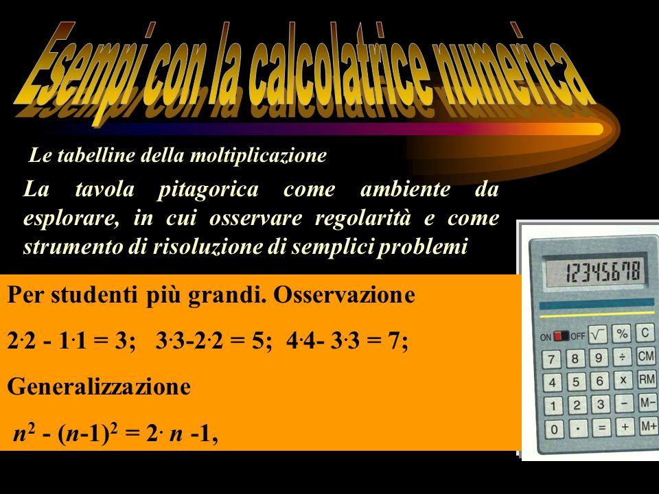Le tabelline della moltiplicazione La tavola pitagorica come ambiente da esplorare, in cui osservare regolarità e come strumento di risoluzione di semplici problemi Determina, se esiste, in numero che moltiplicato per 5 dà 20 Parti da 5 e addiziona 5 alla calcolatrice.
