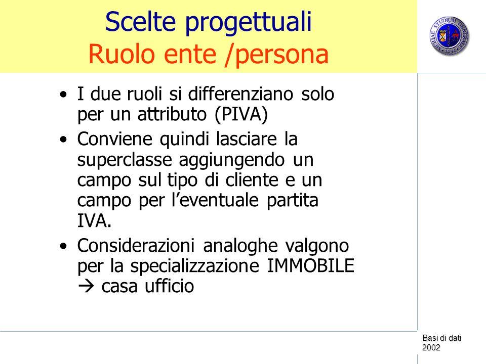 Basi di dati 2002 Scelte progettuali Ruolo ente /persona I due ruoli si differenziano solo per un attributo (PIVA) Conviene quindi lasciare la superclasse aggiungendo un campo sul tipo di cliente e un campo per leventuale partita IVA.