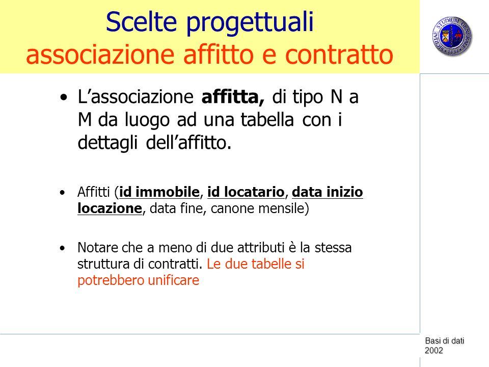 Basi di dati 2002 Scelte progettuali associazione affitto e contratto Lassociazione affitta, di tipo N a M da luogo ad una tabella con i dettagli dellaffitto.