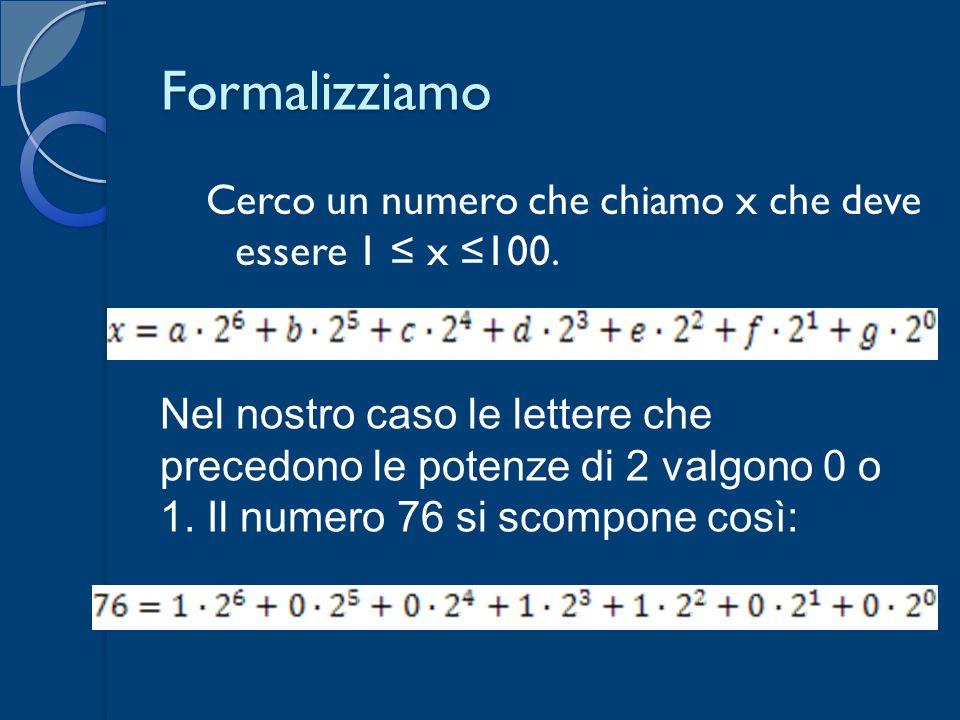 Formalizziamo Cerco un numero che chiamo x che deve essere 1 x 100.