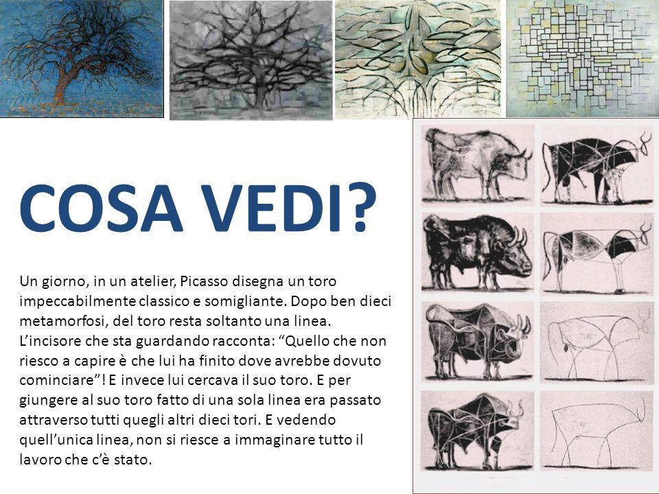COSA VEDI? Un giorno, in un atelier, Picasso disegna un toro impeccabilmente classico e somigliante. Dopo ben dieci metamorfosi, del toro resta soltan