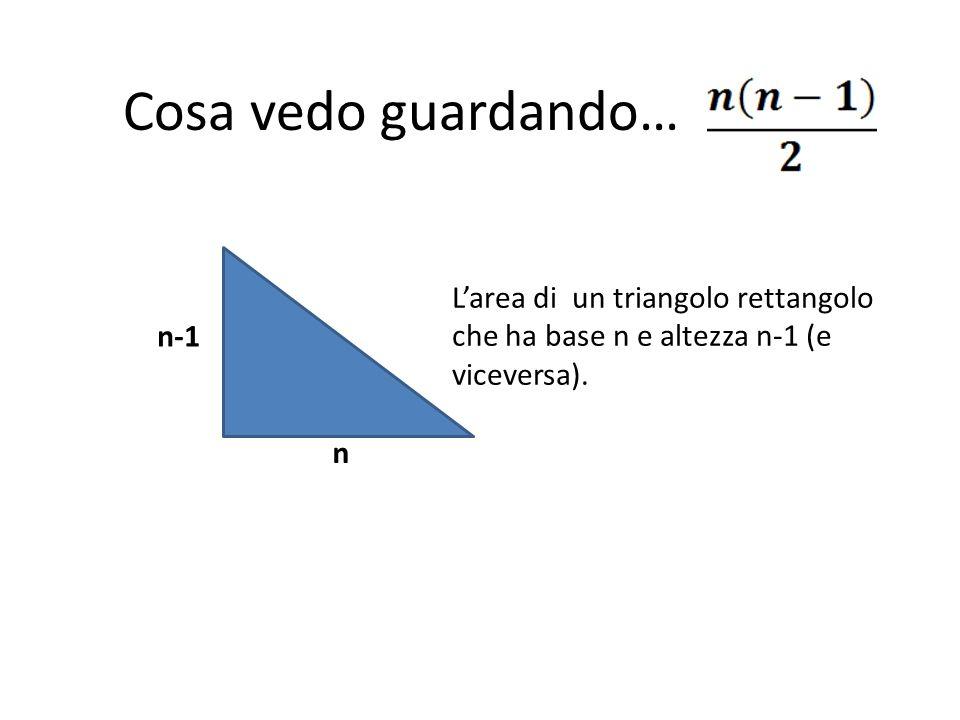 Cosa vedo guardando… n n-1 Larea di un triangolo rettangolo che ha base n e altezza n-1 (e viceversa).