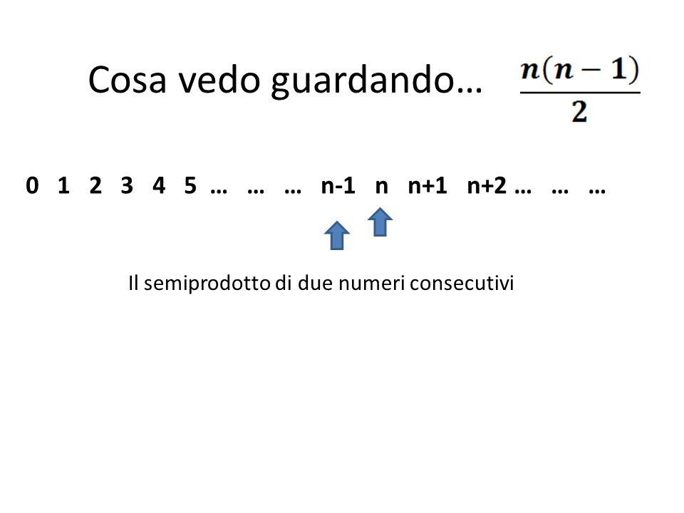 Cosa vedo guardando… 0 1 2 3 4 5 … … … n-1 n n+1 n+2 … … … Il semiprodotto di due numeri consecutivi