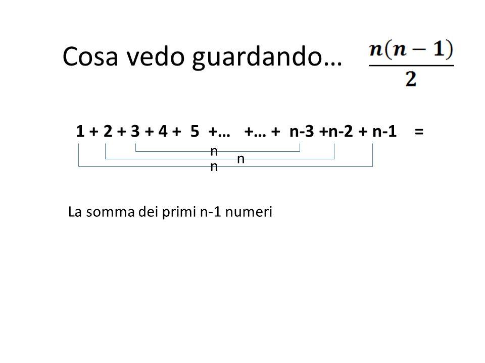 Cosa vedo guardando… 1 + 2 + 3 + 4 + 5 +… +… + n-3 +n-2 + n-1 = La somma dei primi n-1 numeri n n n