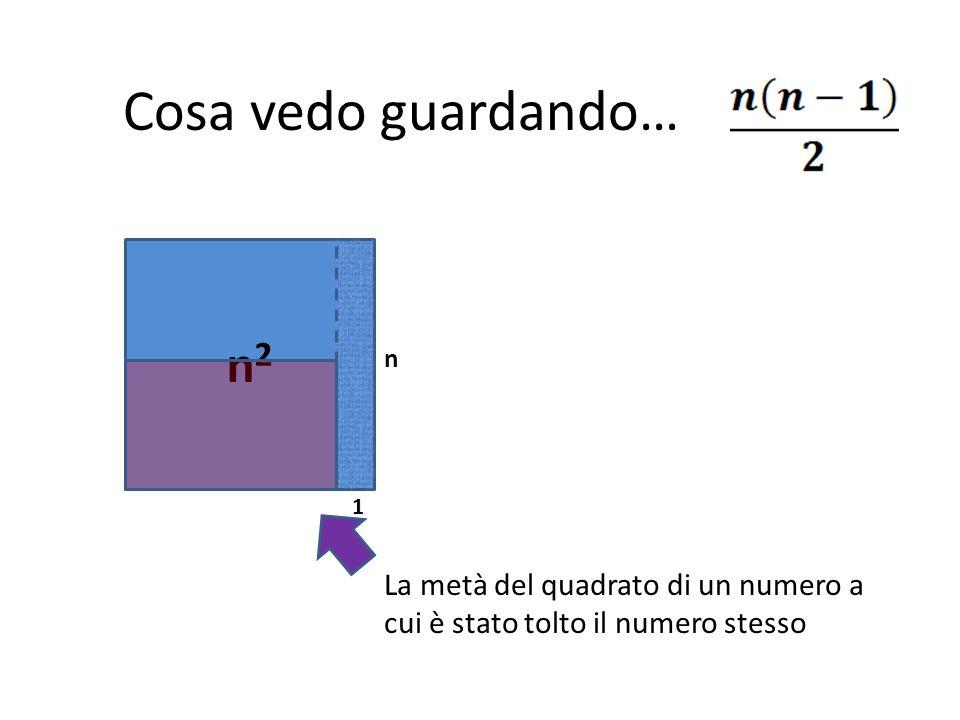 Cosa vedo guardando… La metà del quadrato di un numero a cui è stato tolto il numero stesso n2n2 1 n