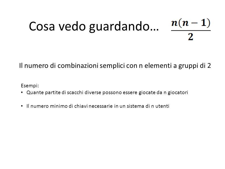 Cosa vedo guardando… Il numero di combinazioni semplici con n elementi a gruppi di 2 Esempi: Quante partite di scacchi diverse possono essere giocate