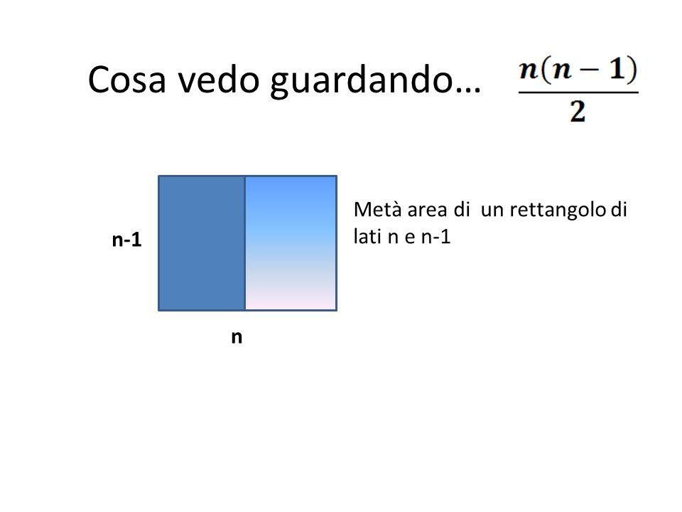 Cosa vedo guardando… n n-1 Metà area di un rettangolo di lati n e n-1