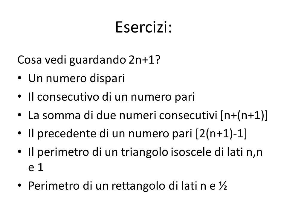 Esercizi: Cosa vedi guardando 2n+1? Un numero dispari Il consecutivo di un numero pari La somma di due numeri consecutivi [n+(n+1)] Il precedente di u