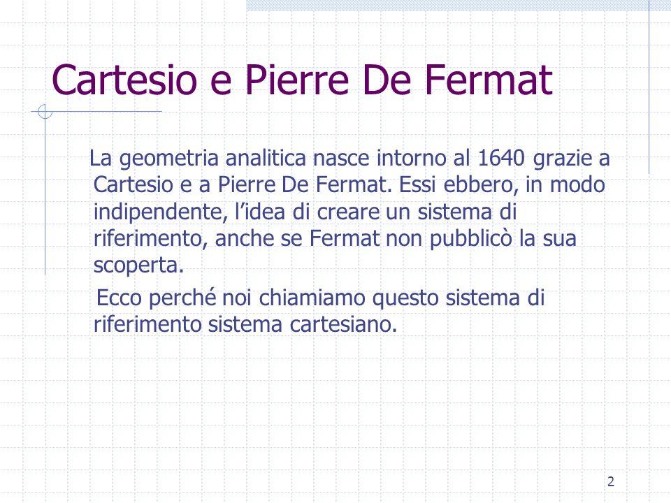 Cartesio e Pierre De Fermat La geometria analitica nasce intorno al 1640 grazie a Cartesio e a Pierre De Fermat. Essi ebbero, in modo indipendente, li