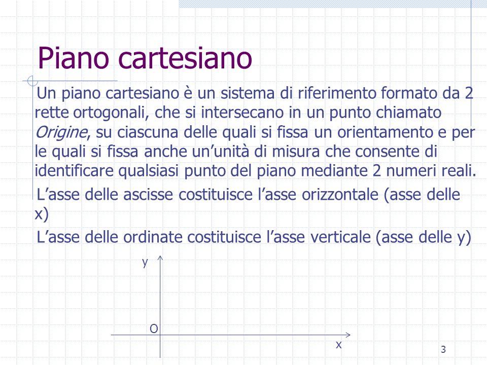 Piano cartesiano Un piano cartesiano è un sistema di riferimento formato da 2 rette ortogonali, che si intersecano in un punto chiamato Origine, su ci