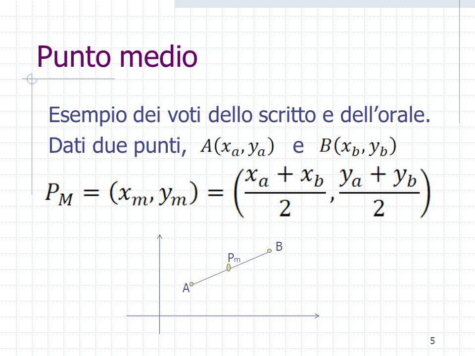 Distanza tra due punti Dati due punti, e La distanza tra questi punti si calcola in generale con la seguente formula(scoperta dagli alunni grazie al teorema di Pitagora): N.B.
