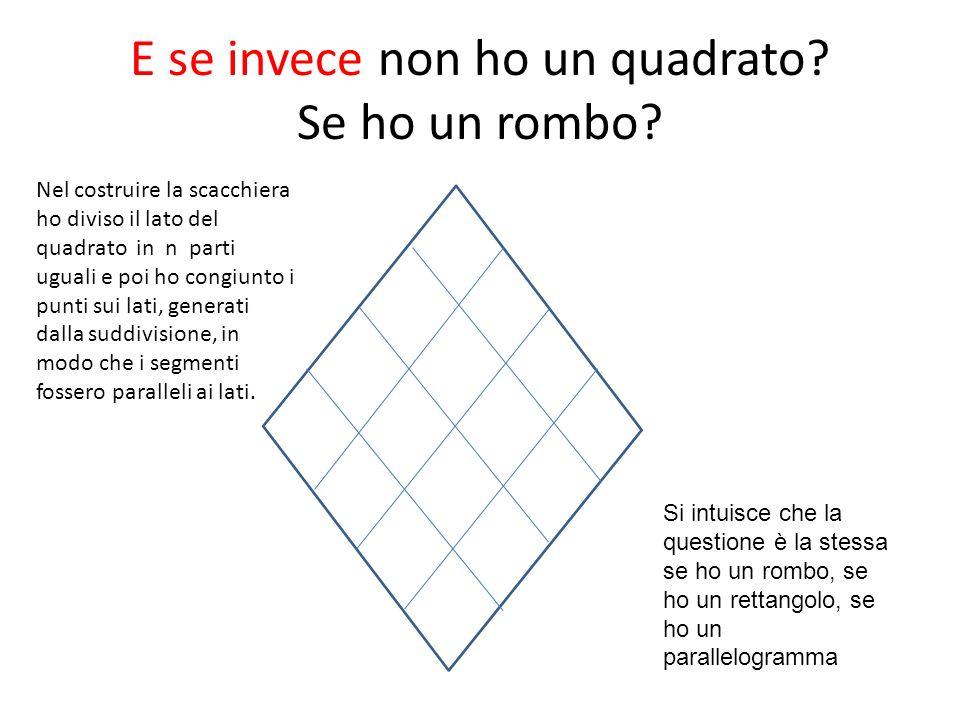 E se invece non ho un quadrato? Se ho un rombo? Si intuisce che la questione è la stessa se ho un rombo, se ho un rettangolo, se ho un parallelogramma